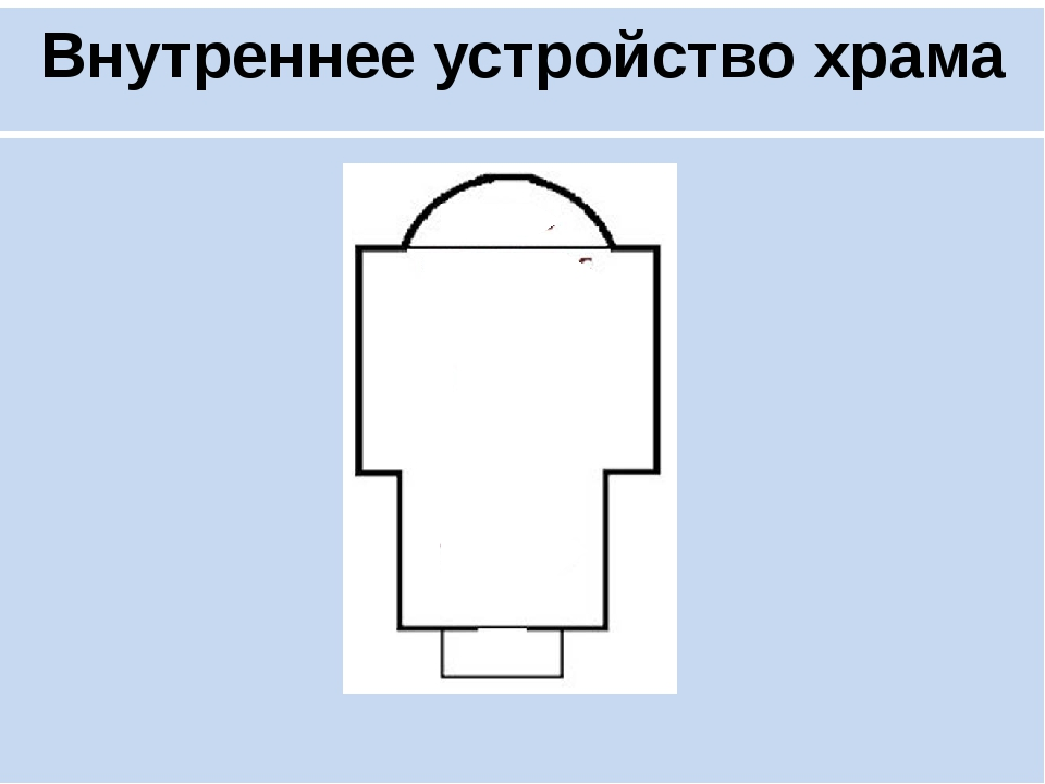 Внутреннее устройство храма