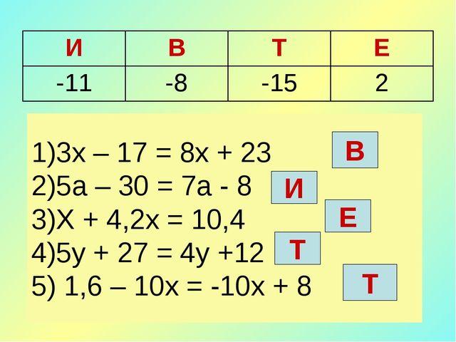 3х – 17 = 8х + 23 5а – 30 = 7а - 8 Х + 4,2х = 10,4 5у + 27 = 4у +12 5) 1,6 –...