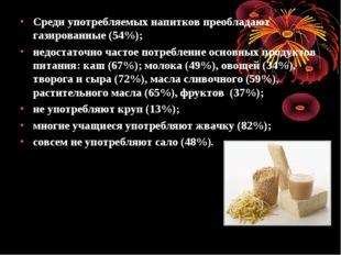 Среди употребляемых напитков преобладают газированные (54%); недостаточно час