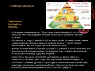 Пирамида здоровья полученные знания позволят обучающимся ориентироваться в а