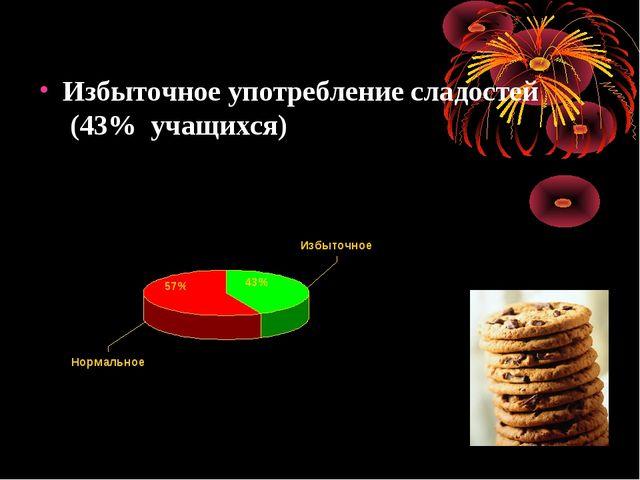 Избыточное употребление сладостей (43% учащихся)