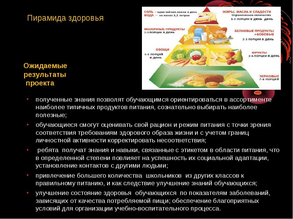Пирамида здоровья полученные знания позволят обучающимся ориентироваться в а...