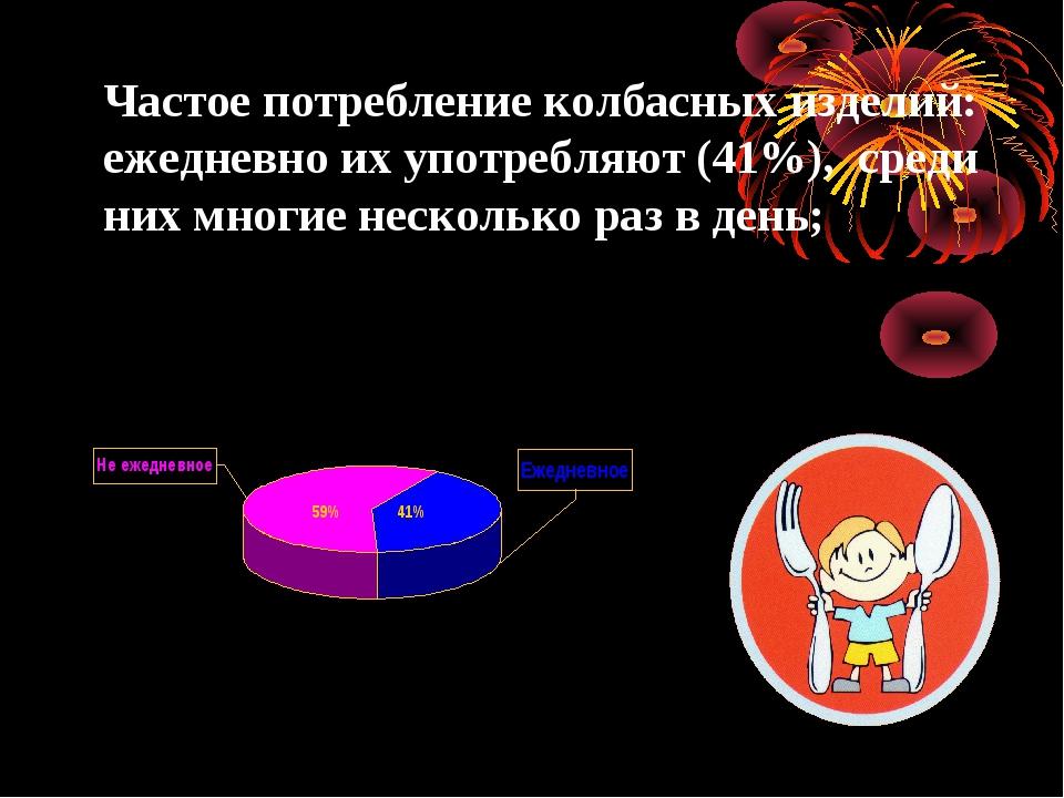Частое потребление колбасных изделий: ежедневно их употребляют (41%), среди...