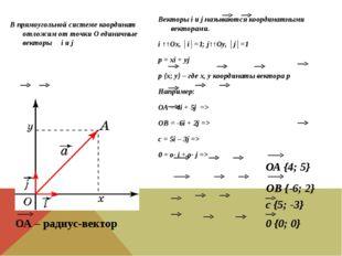 В прямоугольной системе координат отложим от точки О единичные векторы i и j