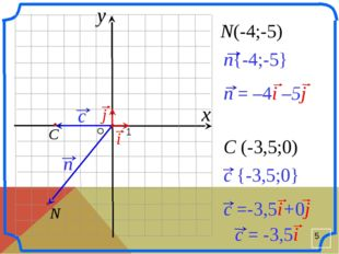 О 1 N(-4;-5) C (-3,5;0) x y n{-4;-5} N i n = –4i –5j j C c {-3,5;0} c =-3,5i