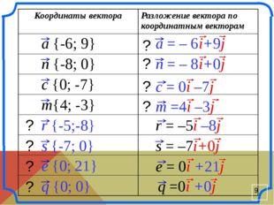 ? ? ? ? ? ? ? ? a {-6; 9} n {-8; 0} m{4; -3} c {0; -7} r {-5;-8} s {-7; 0} e
