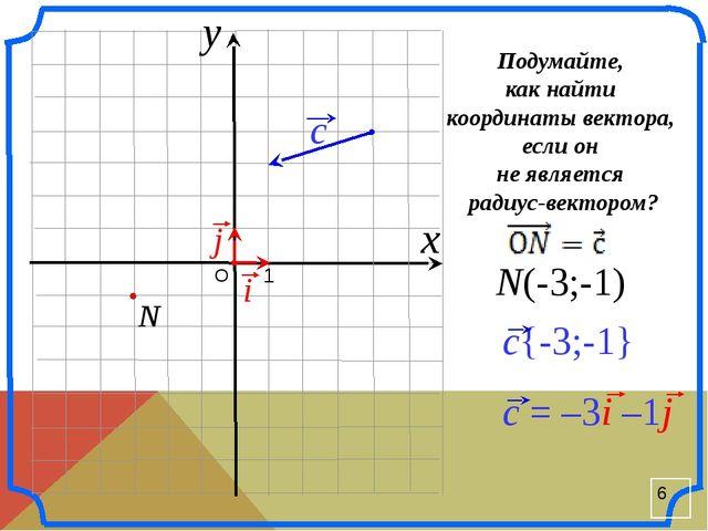 О 1 N(-3;-1) x y Подумайте, как найти координаты вектора, если он не являетс...