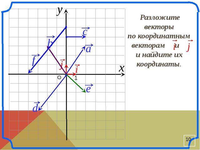 О 1 x y i j b Разложите векторы по координатным векторам и и найдите их коор...