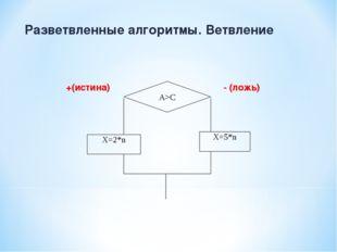 Разветвленные алгоритмы. Ветвление +(истина) - (ложь) A>C X=2*n X=5*n