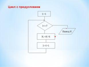 Цикл с предусловием - + I:=1 I