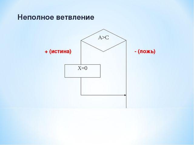 Неполное ветвление + (истина) - (ложь) A>C X=0