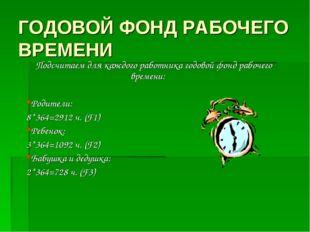 ГОДОВОЙ ФОНД РАБОЧЕГО ВРЕМЕНИ Подсчитаем для каждого работника годовой фонд р