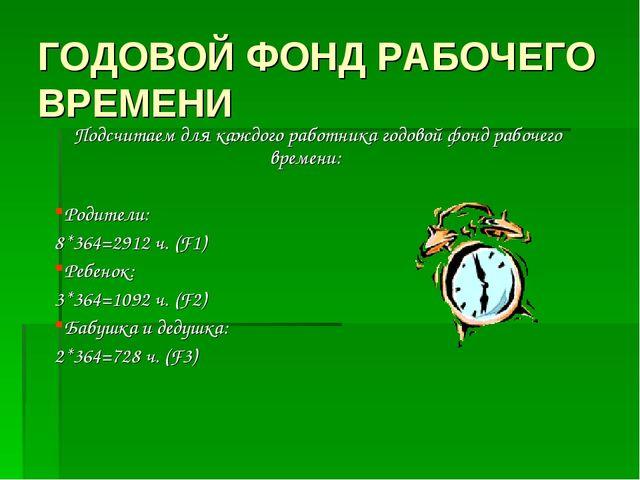 ГОДОВОЙ ФОНД РАБОЧЕГО ВРЕМЕНИ Подсчитаем для каждого работника годовой фонд р...