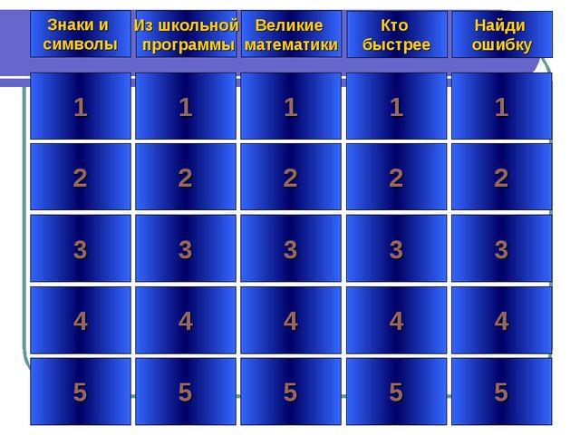 * 1 2 3 4 5 1 2 3 4 5 1 2 3 4 5 1 2 3 4 5 1 2 3 4 5 Знаки и символы Из школьн...