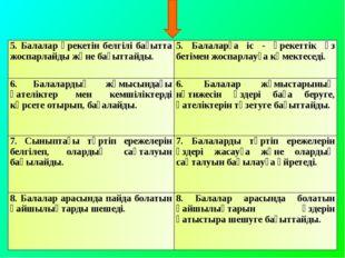 5. Балалар әрекетін белгілі бағытта жоспарлайды және бағыттайды.5. Балаларға