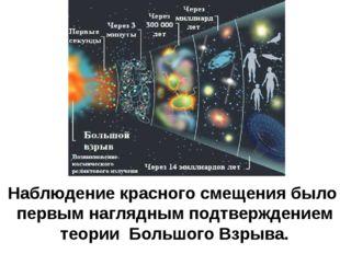 Наблюдение красного смещения было первым наглядным подтверждением теории Бол
