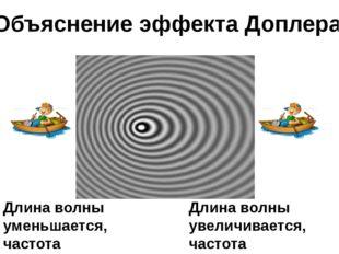 Объяснение эффекта Доплера Длина волны увеличивается, частота уменьшается. Дл