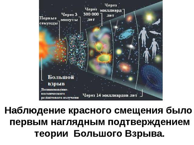 Наблюдение красного смещения было первым наглядным подтверждением теории Бол...
