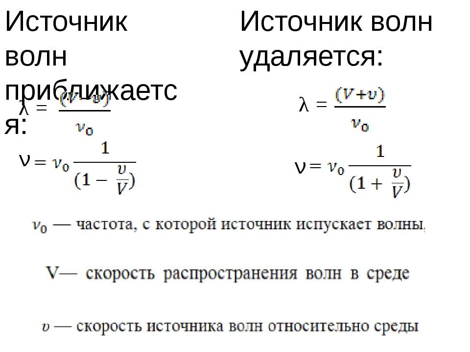 Источник волн приближается: λ = Источник волн удаляется: λ = ν ν