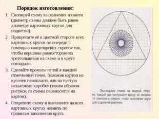 Порядок изготовления: Скопируй схему выполнения изонити (диаметр схемы должен