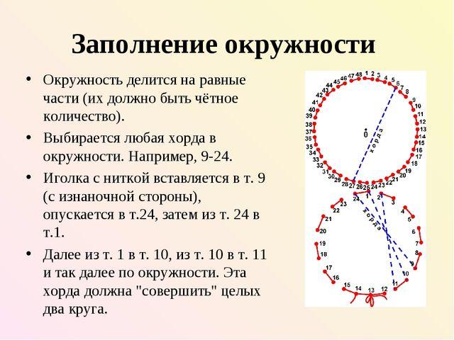 Заполнение окружности Окружность делится на равные части (их должно быть чётн...