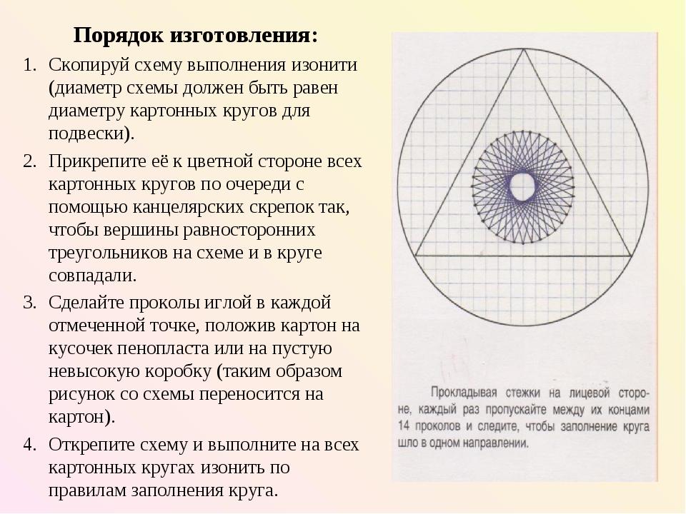 Порядок изготовления: Скопируй схему выполнения изонити (диаметр схемы должен...