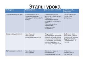 Этапы урока Этап урока Форма/приемы Деятельность учителя Деятельность учащихс