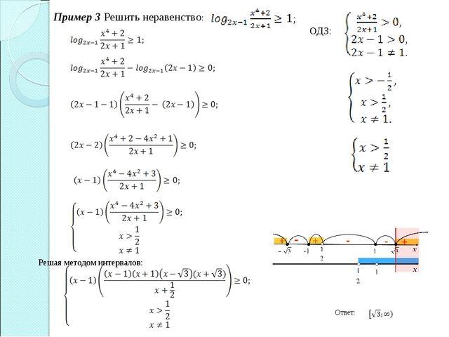 Пример 3 Решить неравенство: ОДЗ: Решая методом интервалов: Ответ: