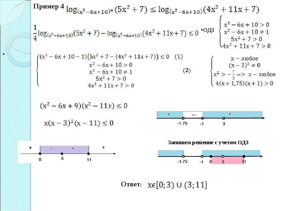 Пример 4 ОДЗ Запишем решение с учетом ОДЗ Ответ: