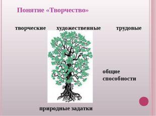 Понятие «Творчество» природные задатки общие способности творческие художест
