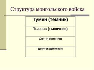 Структура монгольского войска Тумен (темник) Тысяча (тысячник) Сотня (сотник)