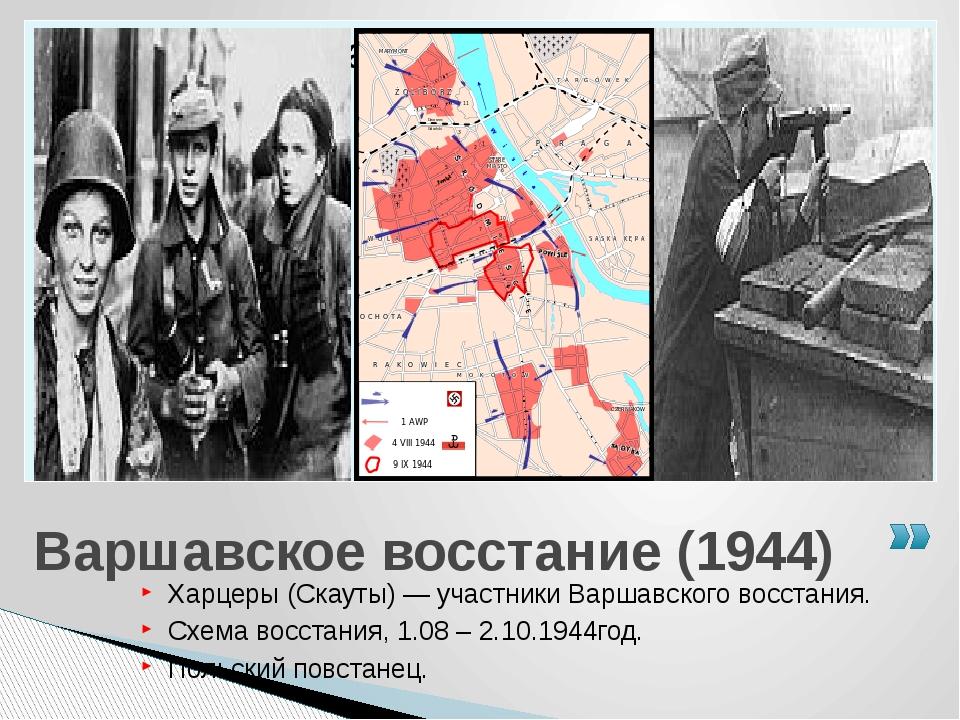 Харцеры (Скауты)— участники Варшавского восстания. Схема восстания, 1.08 – 2...