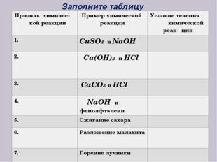 Заполните таблицу Признакхимичес- кой реакции Пример химической реакции Услов