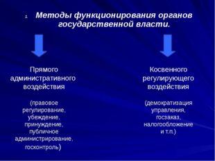 Методы функционирования органов государственной власти. Прямого административ