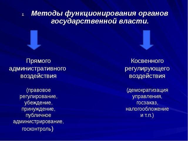 Методы функционирования органов государственной власти. Прямого административ...