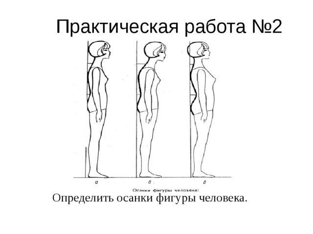 Рост — измерение от пола до высшей точки головы (определяет длину изделия). Р...
