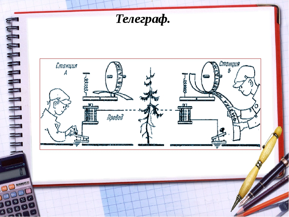 Телеграф.