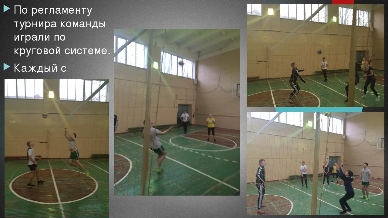 По регламенту турнира команды играли по круговой системе. Каждый с каждым