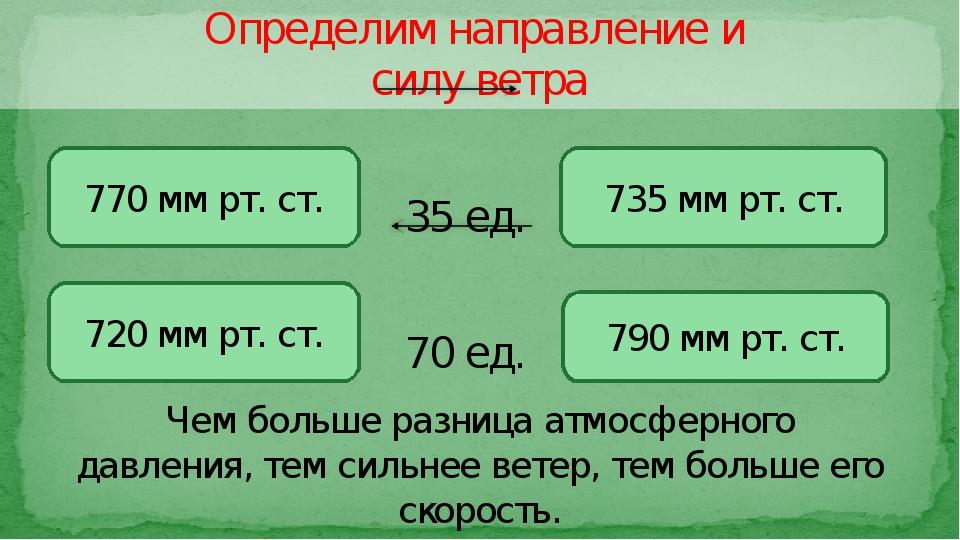 Определим направление и силу ветра 770 мм рт. ст. 735 мм рт. ст. 720 мм рт. с...