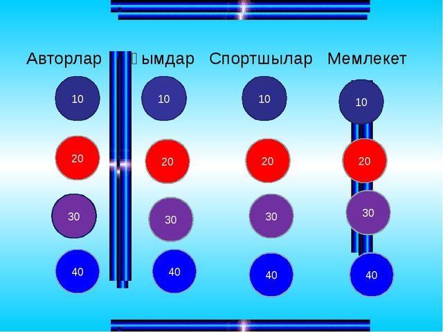 Авторлар Ұғымдар Спортшылар Мемлекет 10 10 10 10 30 30 30 20 20 20 20 40 30...