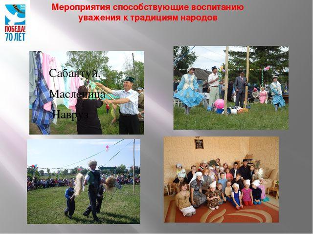 Мероприятия способствующие воспитанию уважения к традициям народов Сабантуй,...