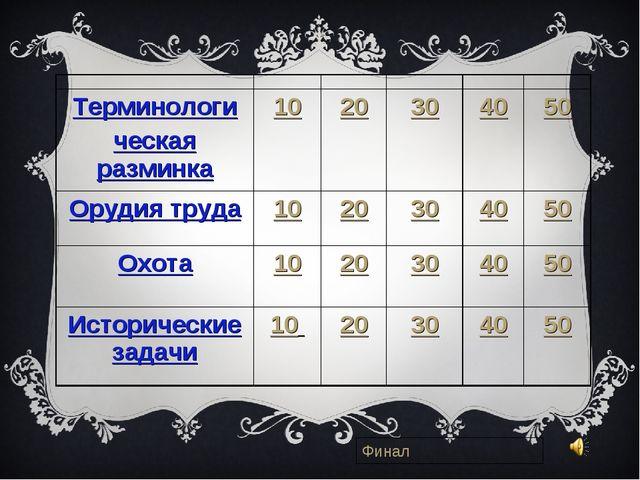 Финал  Терминологи ческая разминка1020304050 Орудия труда102030...