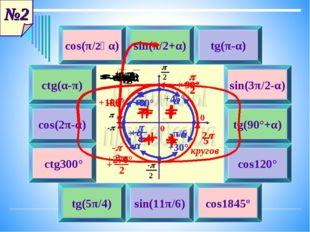 4 1 2 6 3 8 5 7 9 10 11 12 cos(π/2‒α) + = sinα sin(π/2+α) tg(π-α) ctg(α-π) si