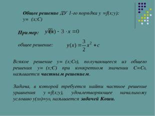 Общее решение ДУ 1-го порядка y′=f(x;y): y=φ(x;C) Пример: общее решение: Всяк