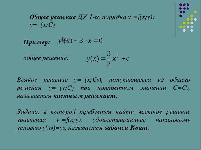 Общее решение ДУ 1-го порядка y′=f(x;y): y=φ(x;C) Пример: общее решение: Всяк...