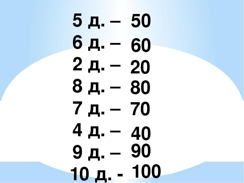 5 д. – 6 д. – 2 д. – 8 д. – 7 д. – 4 д. – 9 д. – 10 д. - 50 60 20 80 70 40 9...
