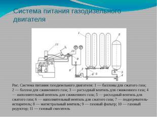 Система питания газодизельного двигателя Рис. Система питания газодизельного