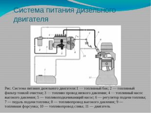 Система питания дизельного двигателя Рис. Система питания дизельного двигател