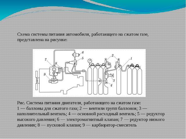 Схема системы питания автомобиля, работающего на сжатом газе, представлена н...