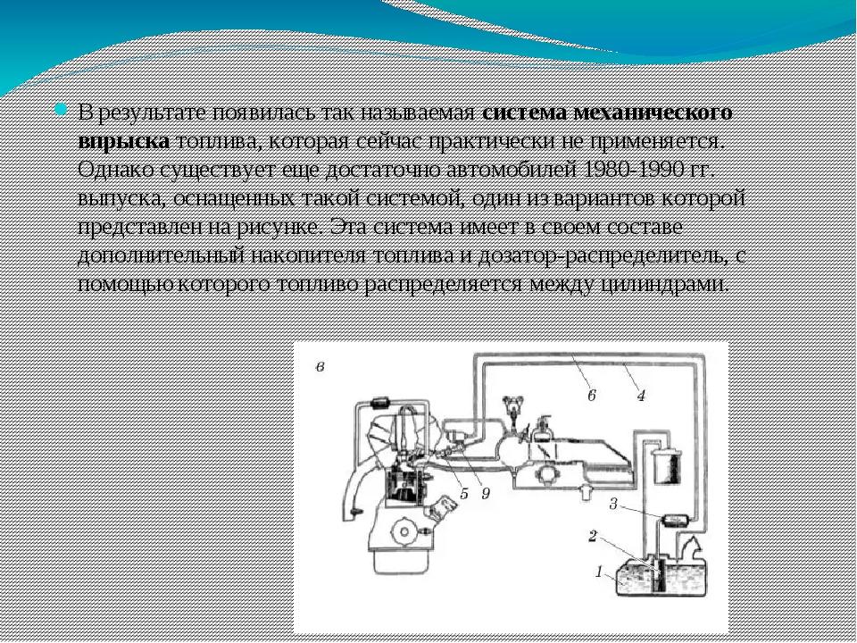 В результате появилась так называемаясистема механического впрыска топлива,...